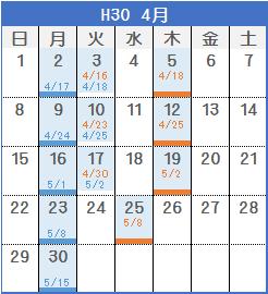 平成30年4月入所日